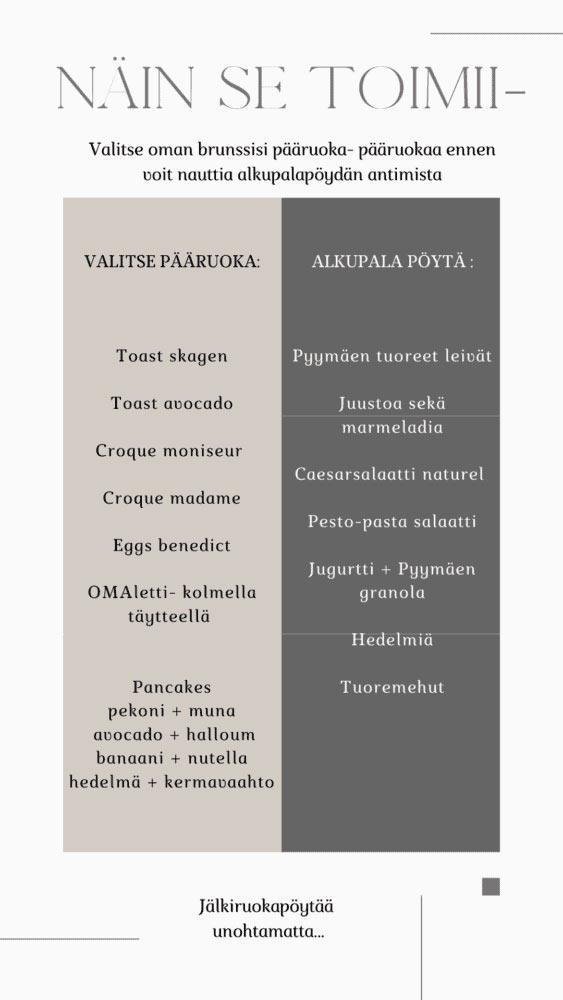 Brunssi - Pyymäen Oma, Tampereen kahvilat